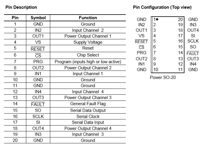 TLE6220 datascheet